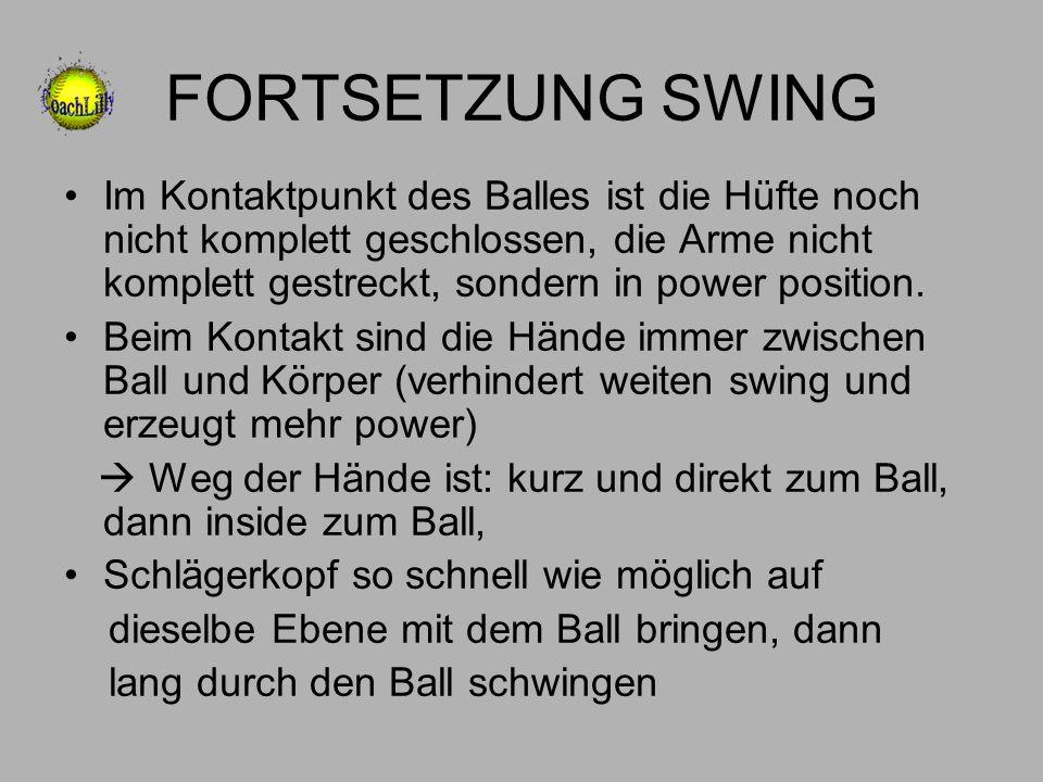 FORTSETZUNG SWING