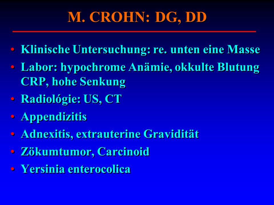 M. CROHN: DG, DD Klinische Untersuchung: re. unten eine Masse