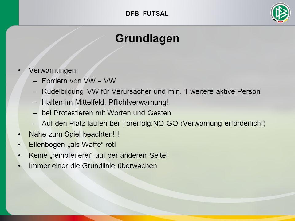Grundlagen Verwarnungen: Fordern von VW = VW