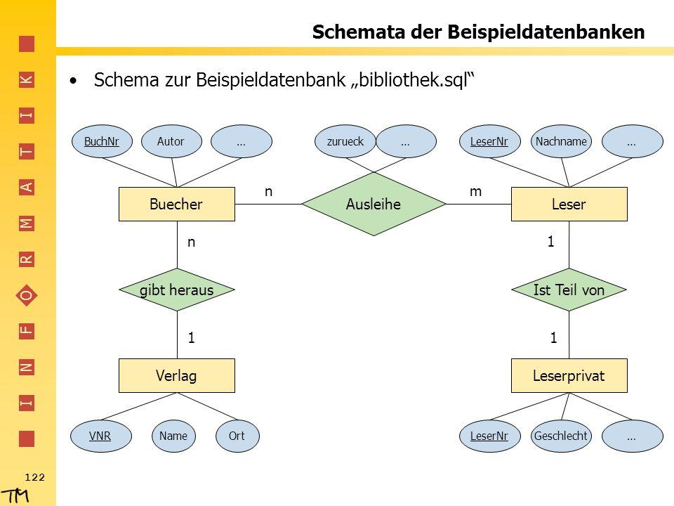 Schemata der Beispieldatenbanken