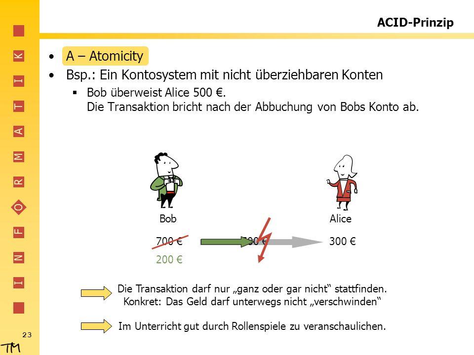 Bsp.: Ein Kontosystem mit nicht überziehbaren Konten