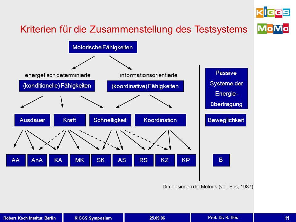 Dimensionen der Motorik (vgl. Bös, 1987)