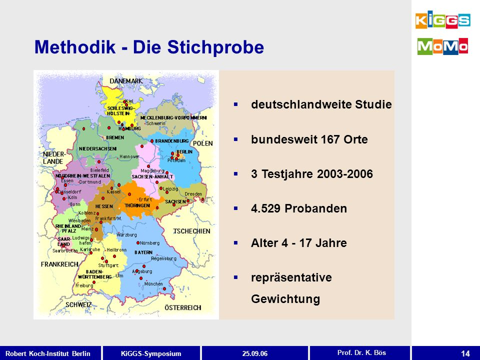 Methodik - Die Stichprobe