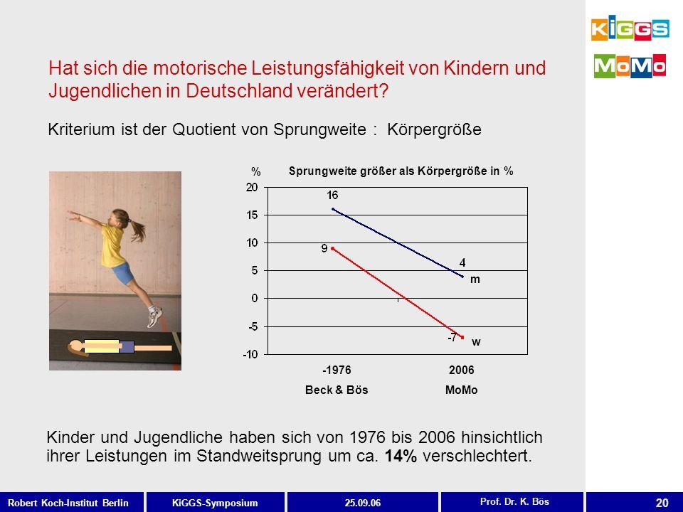 Hat sich die motorische Leistungsfähigkeit von Kindern und Jugendlichen in Deutschland verändert