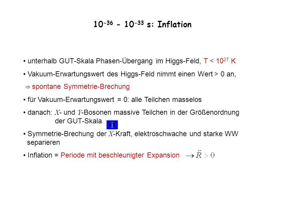 10-36 - 10-33 s: Inflation unterhalb GUT-Skala Phasen-Übergang im Higgs-Feld, T < 1027 K.