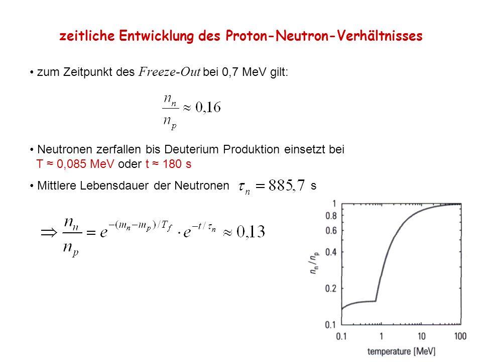 zeitliche Entwicklung des Proton-Neutron-Verhältnisses
