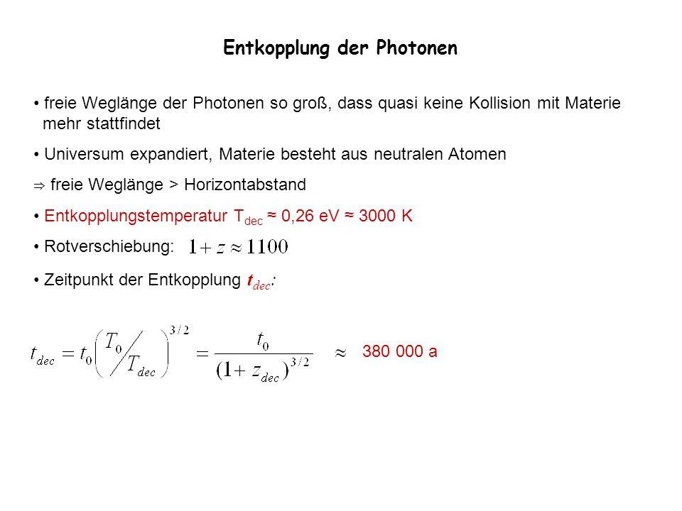 Entkopplung der Photonen