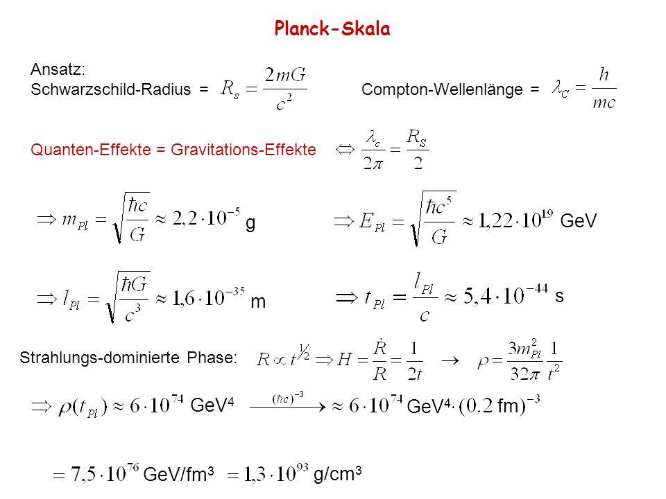 Planck-Skala g GeV s m GeV4 fm GeV/fm3 g/cm3