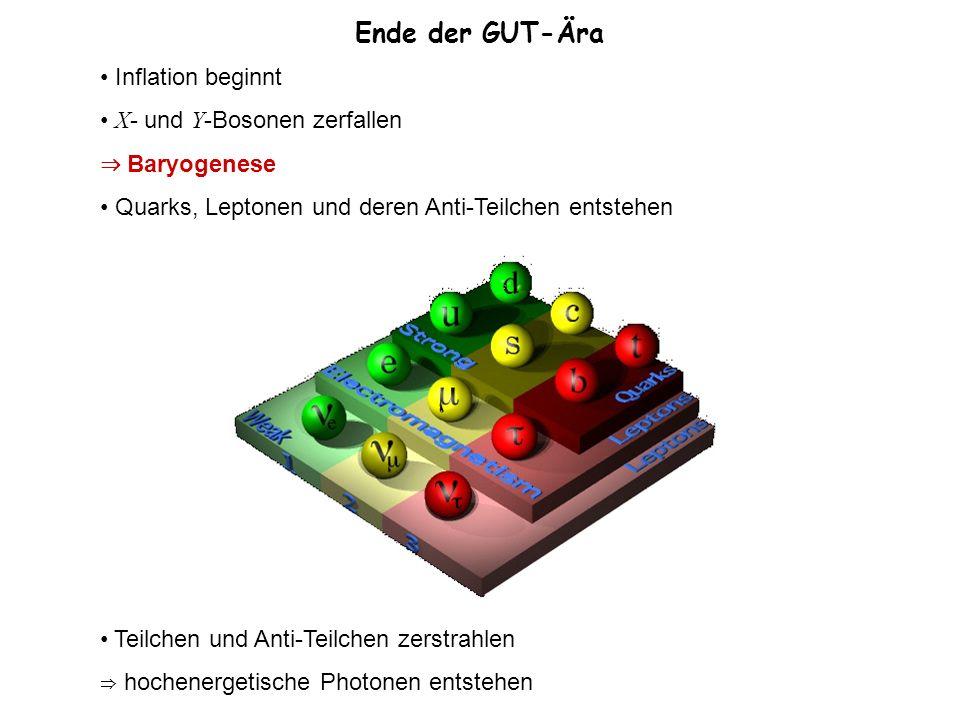 Ende der GUT-Ära Inflation beginnt X- und Y-Bosonen zerfallen