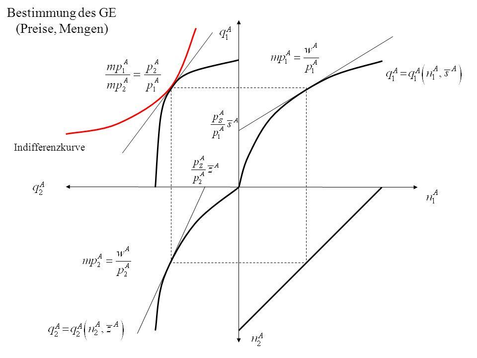 Bestimmung des GE (Preise, Mengen)