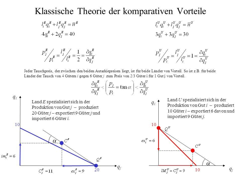 Klassische Theorie der komparativen Vorteile
