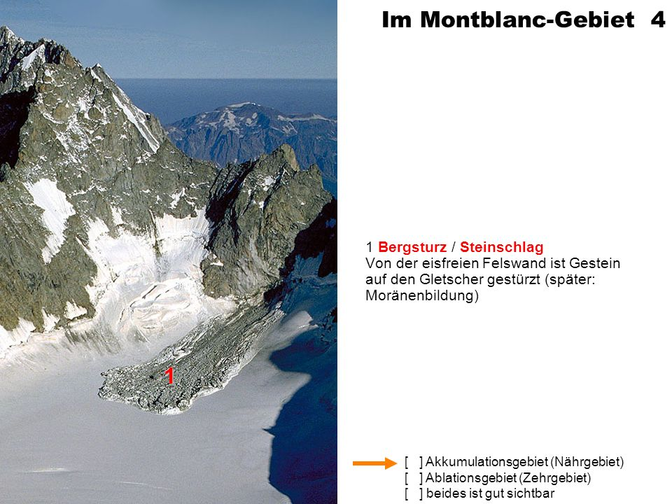 Im Montblanc-Gebiet 4 1 Bergsturz / Steinschlag Von der eisfreien Felswand ist Gestein auf den Gletscher gestürzt (später: Moränenbildung)