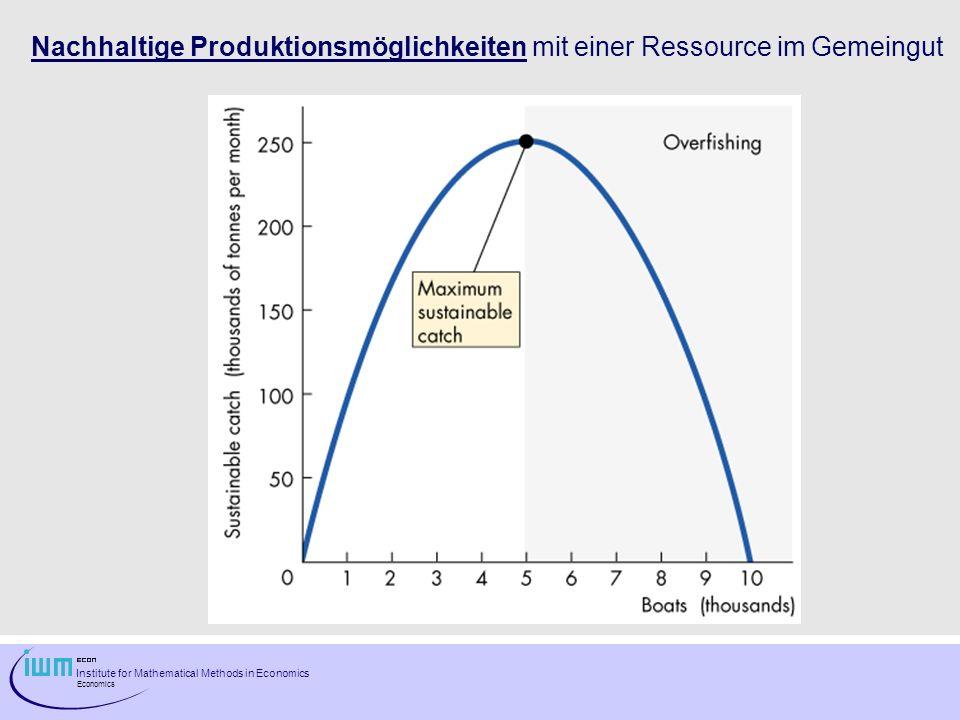Nachhaltige Produktionsmöglichkeiten mit einer Ressource im Gemeingut