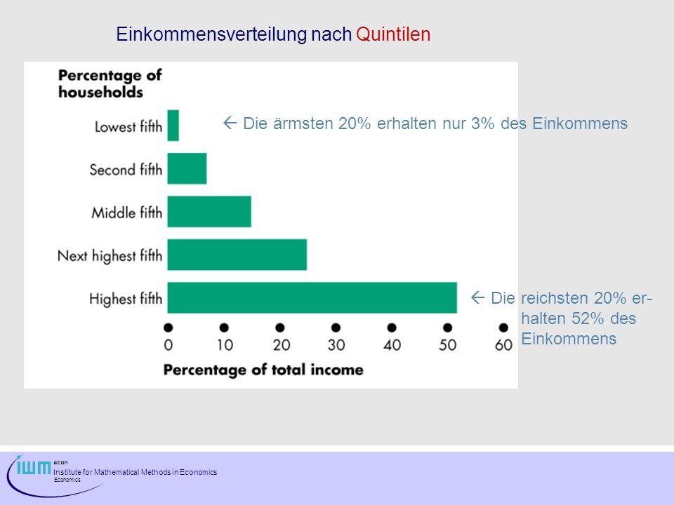 Einkommensverteilung nach Quintilen