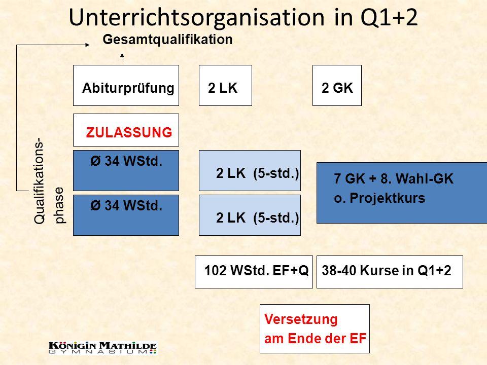 Unterrichtsorganisation in Q1+2