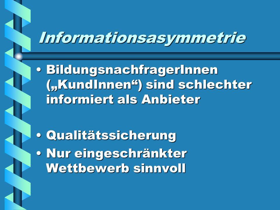Informationsasymmetrie