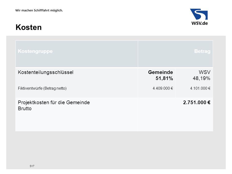 Kosten Kostengruppe Betrag Kostenteilungsschlüssel Gemeinde 51,81% WSV