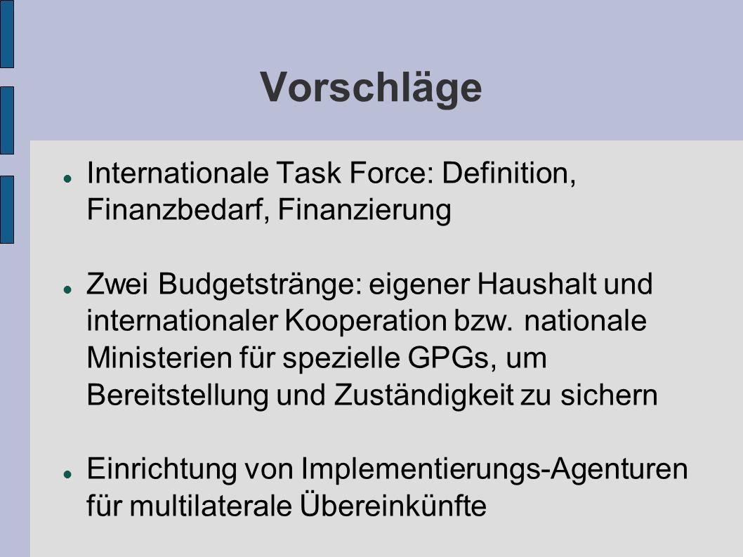 Vorschläge Internationale Task Force: Definition, Finanzbedarf, Finanzierung.