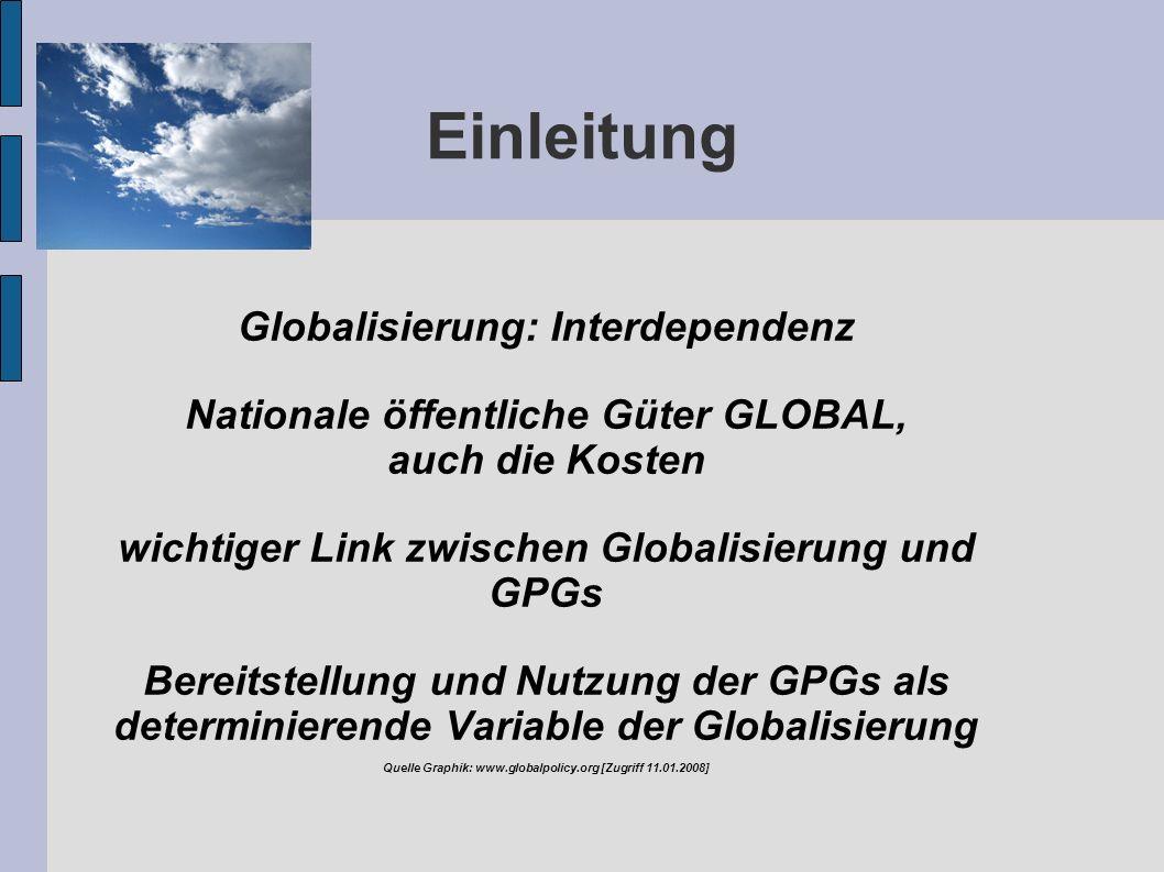 Einleitung Globalisierung: Interdependenz