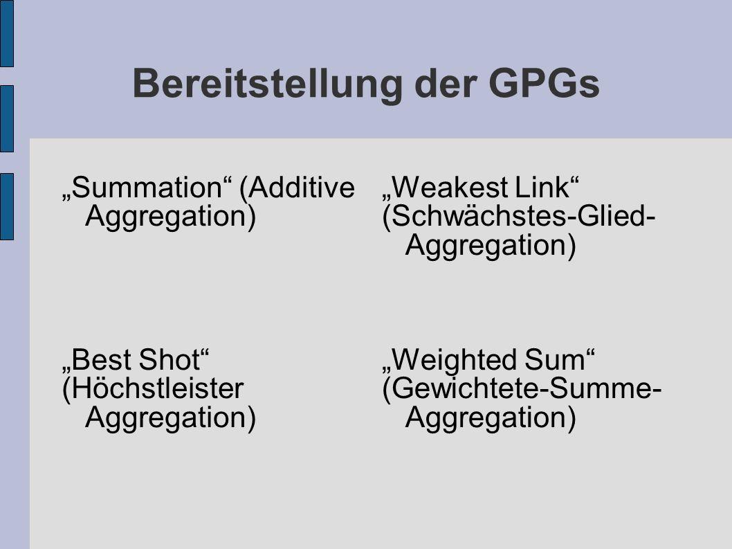 Bereitstellung der GPGs