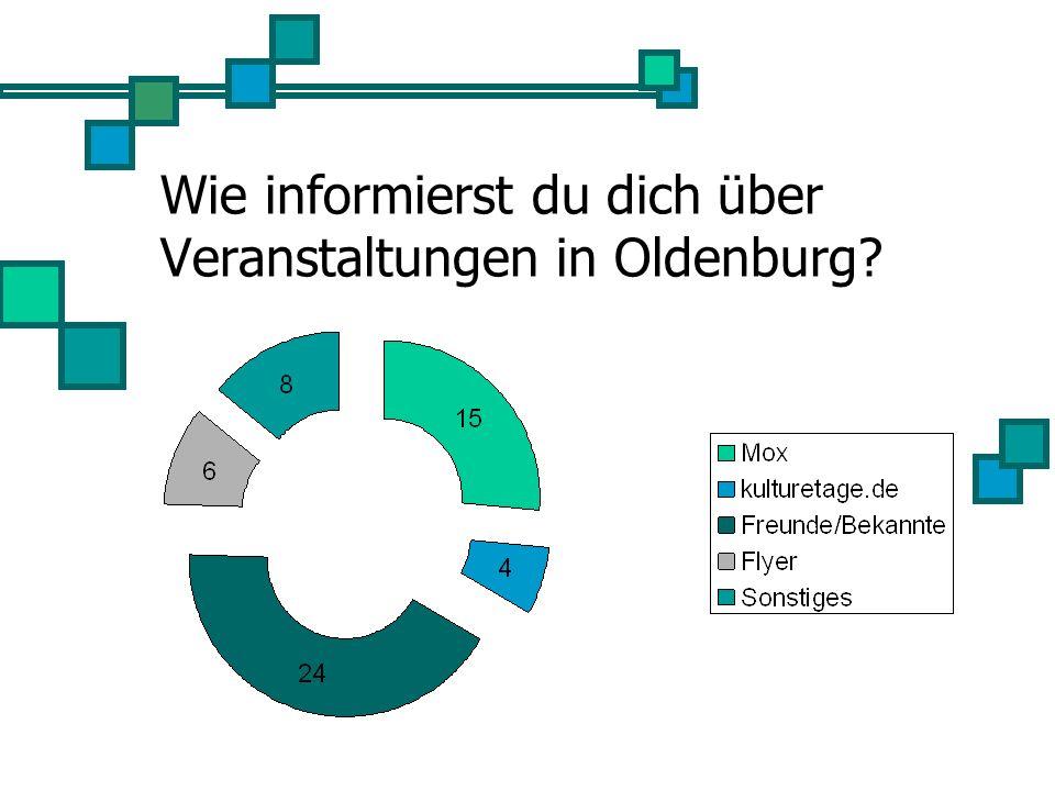 Wie informierst du dich über Veranstaltungen in Oldenburg