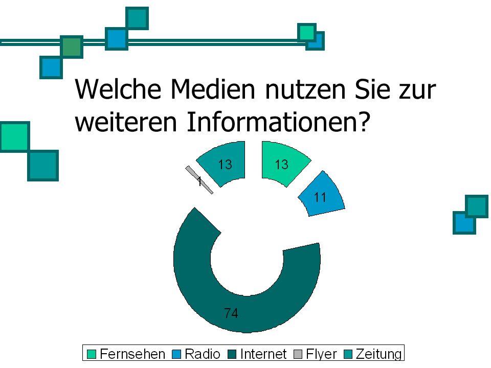 Welche Medien nutzen Sie zur weiteren Informationen