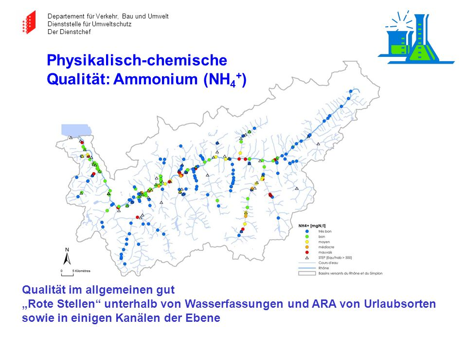 Physikalisch-chemische Qualität: Ammonium (NH4+)