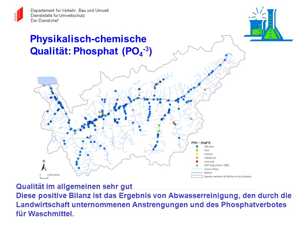 Physikalisch-chemische Qualität: Phosphat (PO4-3)