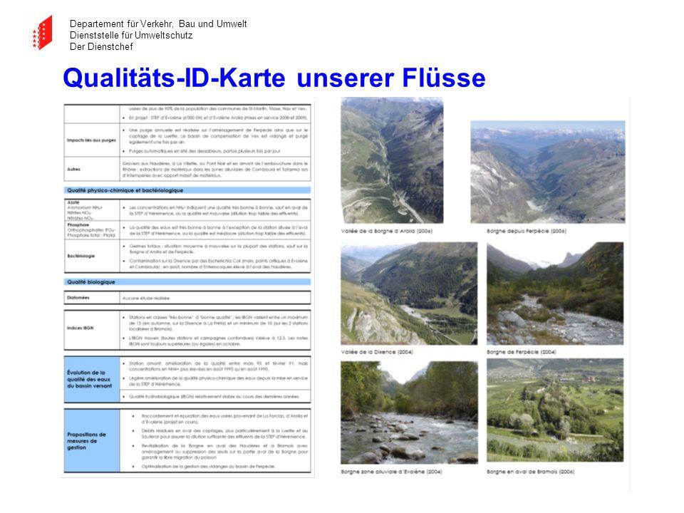 Qualitäts-ID-Karte unserer Flüsse