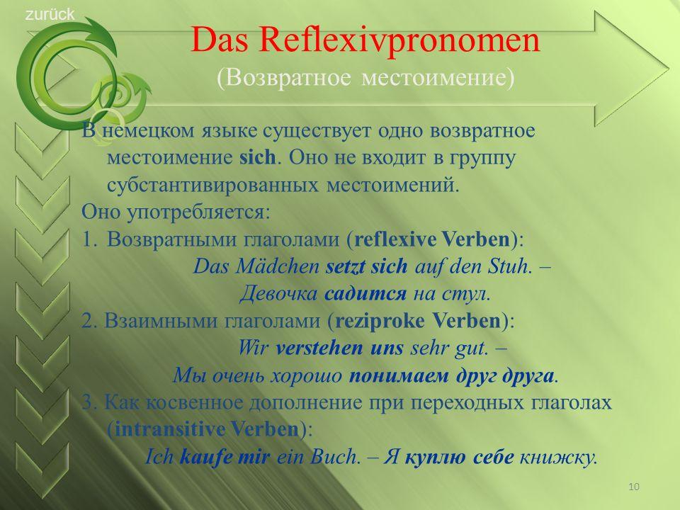Das Reflexivpronomen (Возвратное местоимение)