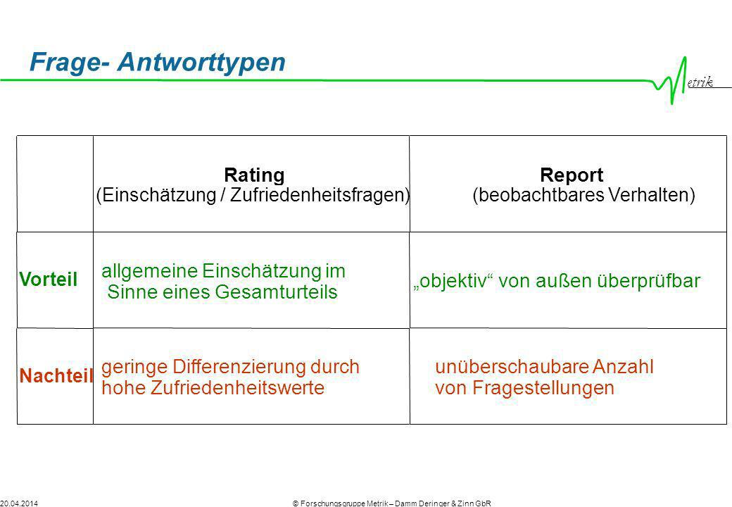 Frage- Antworttypen Rating Report
