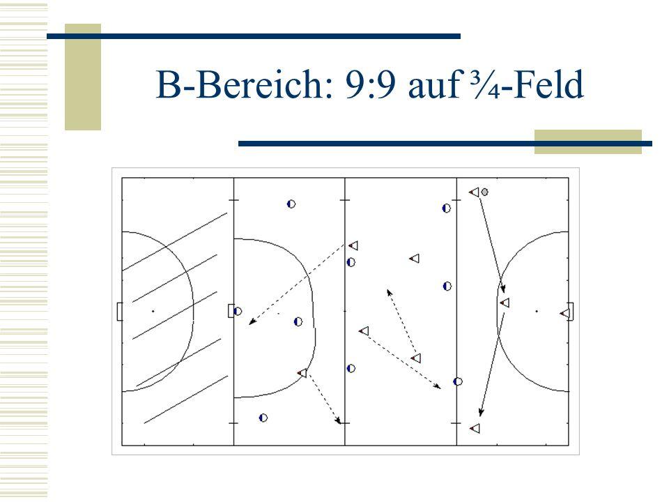 B-Bereich: 9:9 auf ¾-Feld