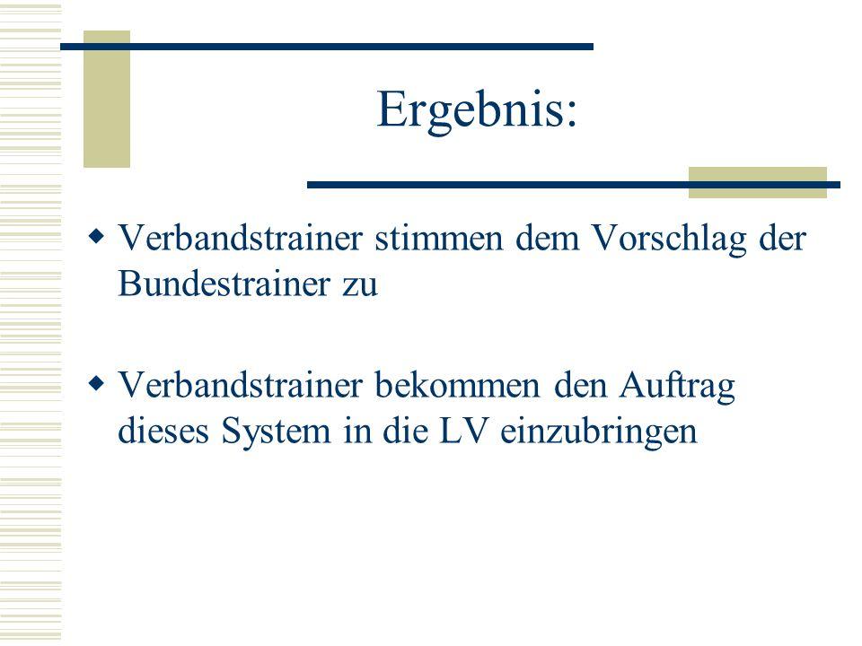 Ergebnis: Verbandstrainer stimmen dem Vorschlag der Bundestrainer zu