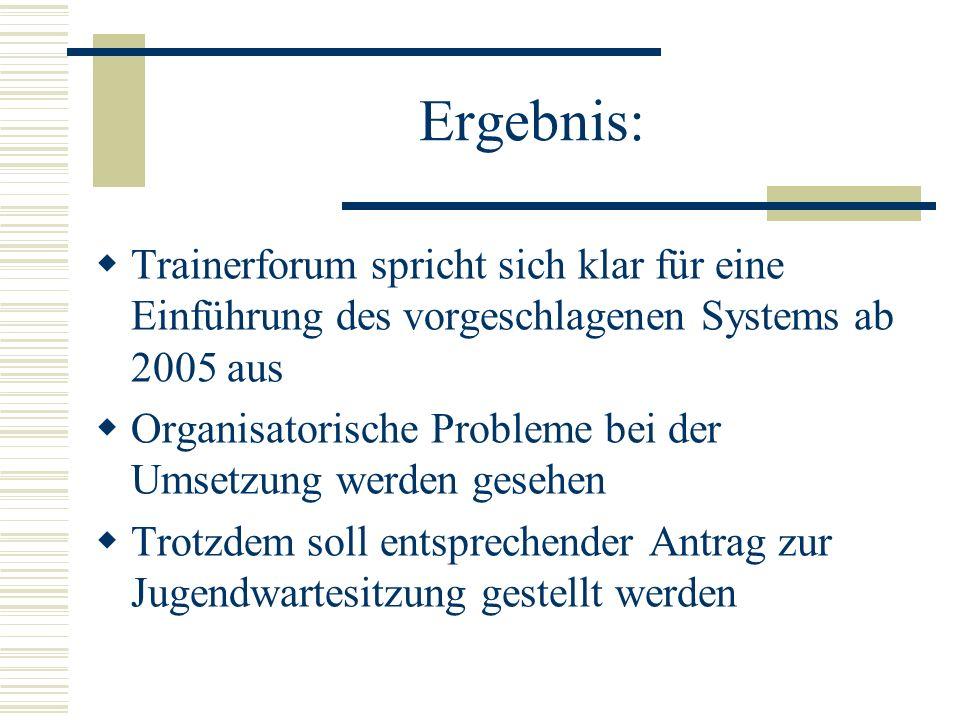 Ergebnis: Trainerforum spricht sich klar für eine Einführung des vorgeschlagenen Systems ab 2005 aus.