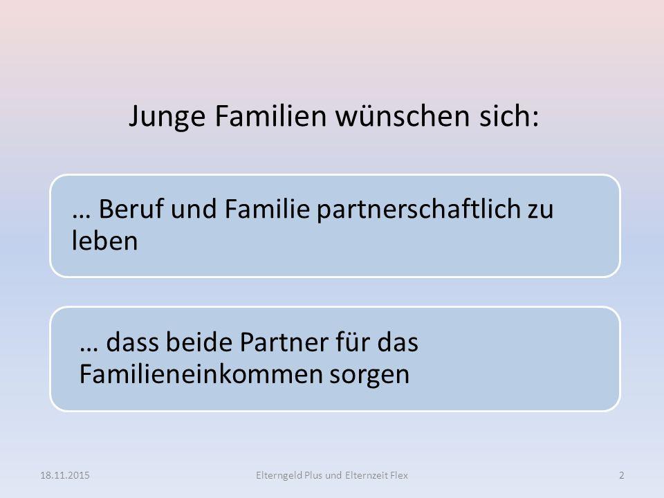 Junge Familien wünschen sich: