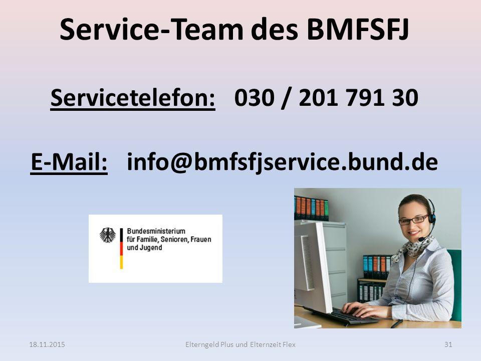 Service-Team des BMFSFJ E-Mail: info@bmfsfjservice.bund.de
