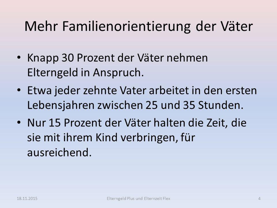 Mehr Familienorientierung der Väter