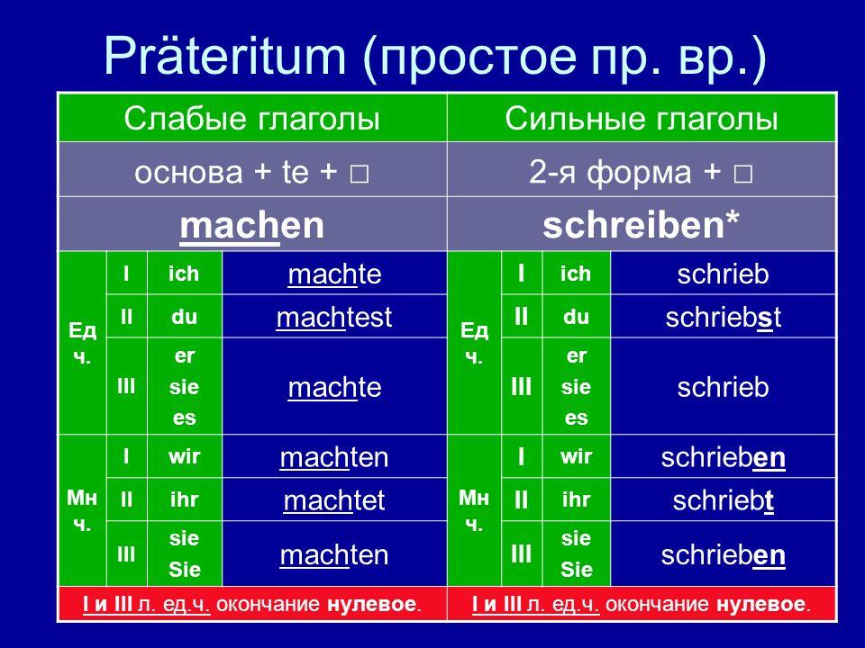 Präteritum (простое пр. вр.)