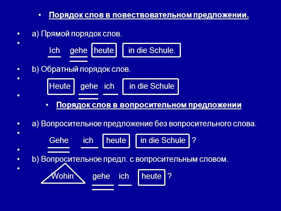 Порядок слов в повествовательном предложении. a) Прямой порядок слов.