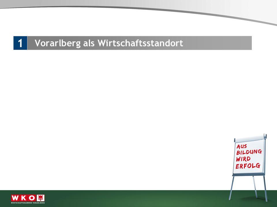 1 Vorarlberg als Wirtschaftsstandort