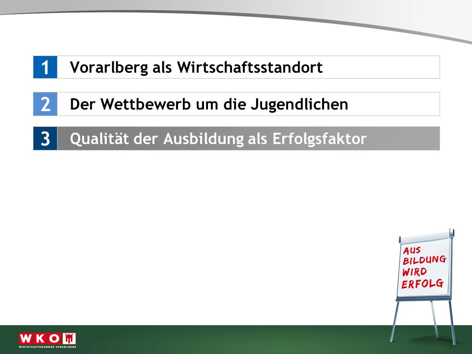 1 2 3 Vorarlberg als Wirtschaftsstandort