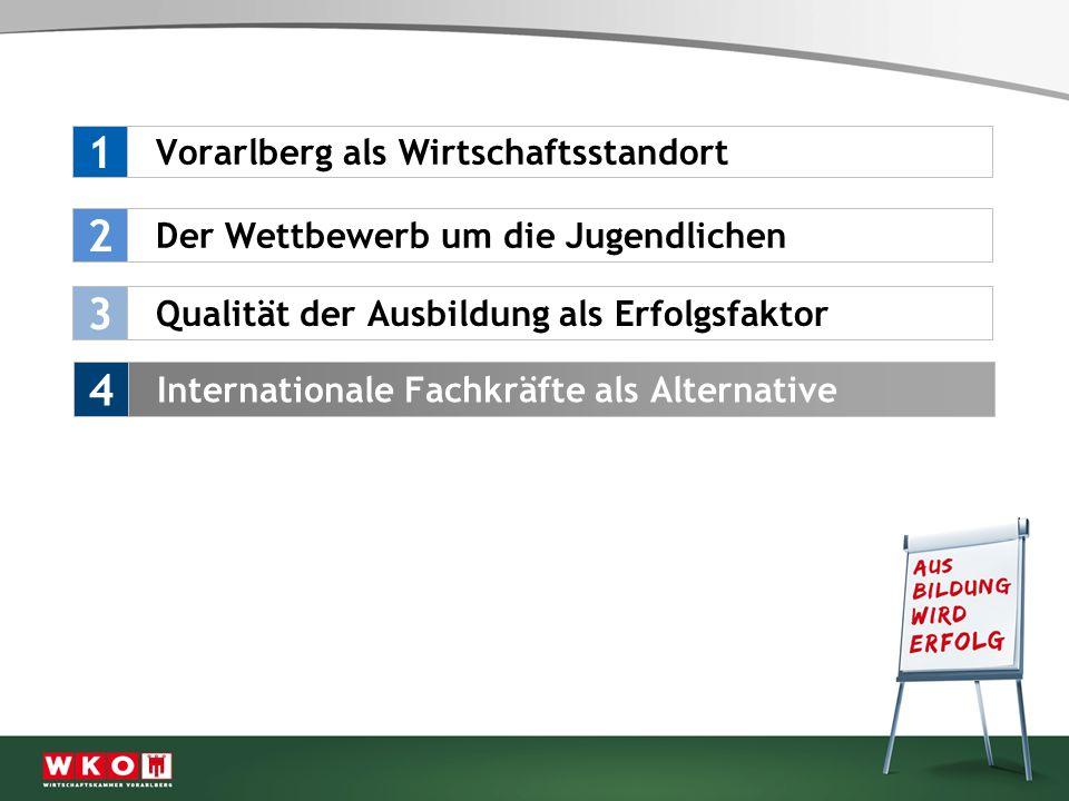 1 2 3 4 Vorarlberg als Wirtschaftsstandort