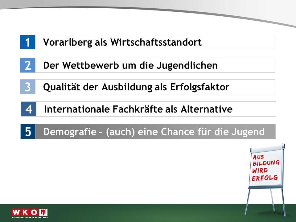 1 2 3 4 5 Vorarlberg als Wirtschaftsstandort