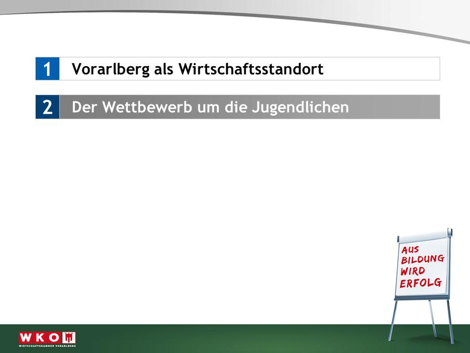 1 2 Vorarlberg als Wirtschaftsstandort