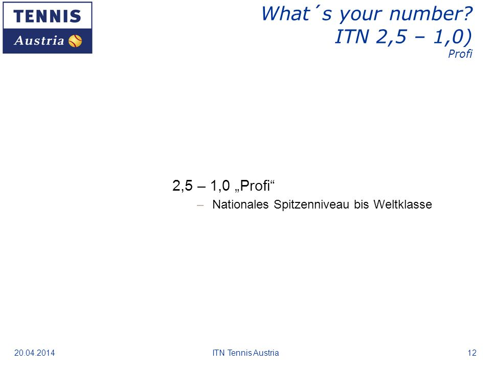 What´s your number ITN 2,5 – 1,0) Profi
