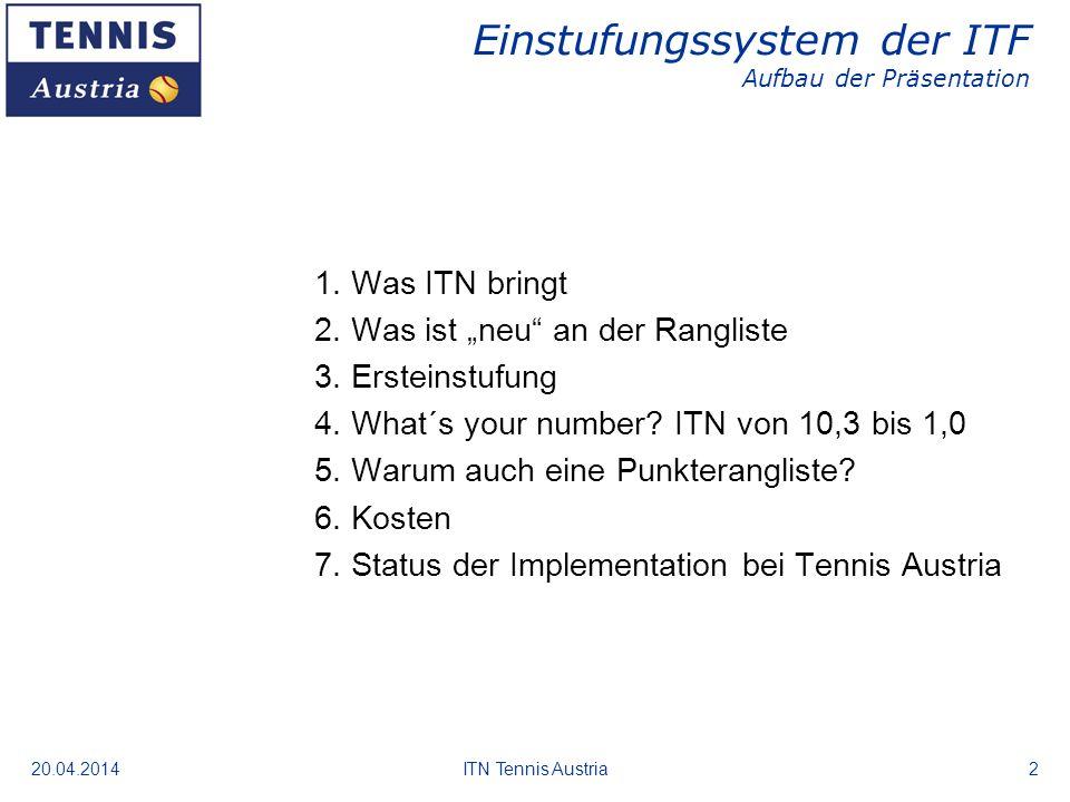 Einstufungssystem der ITF Aufbau der Präsentation