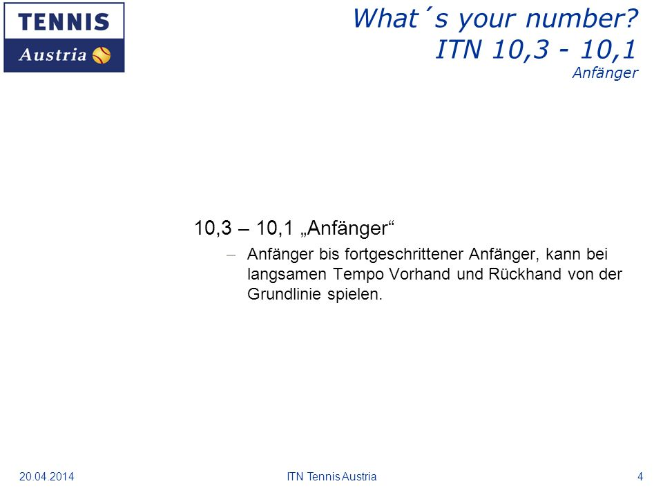 What´s your number ITN 10,3 - 10,1 Anfänger