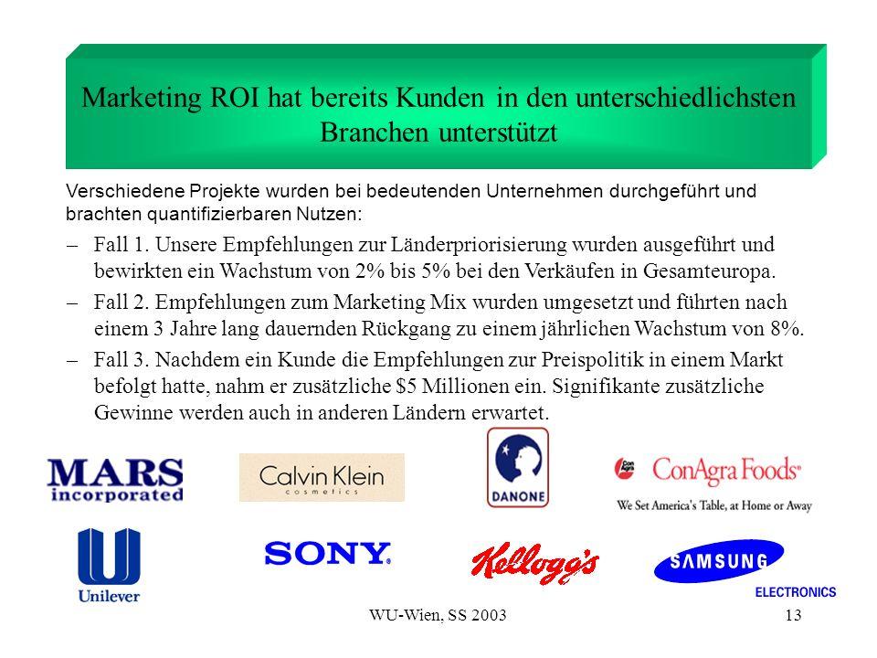 Marketing ROI hat bereits Kunden in den unterschiedlichsten Branchen unterstützt