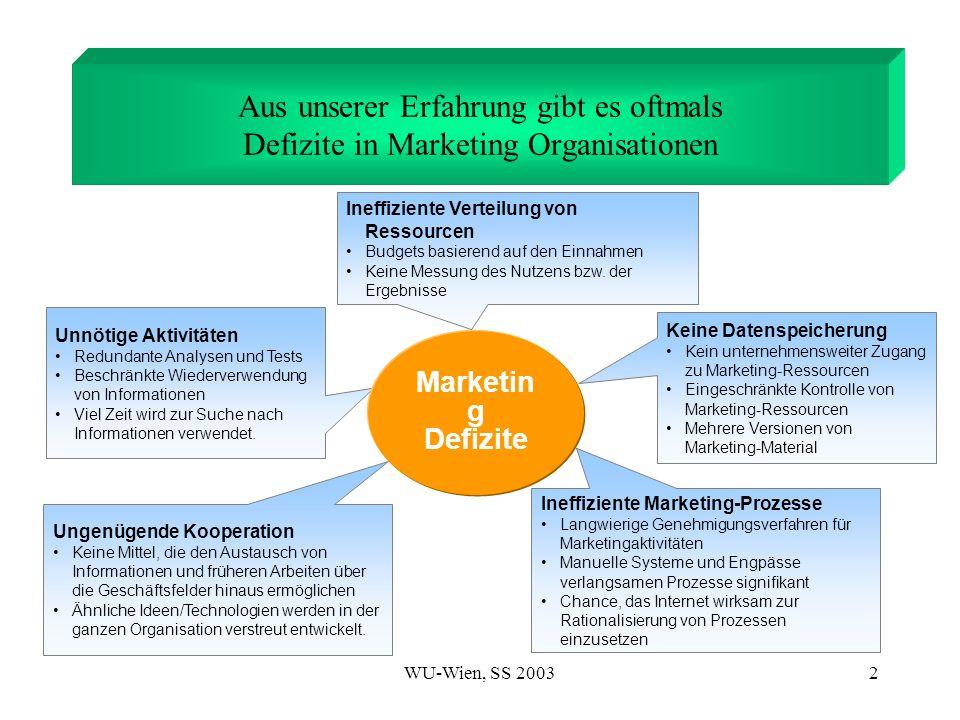 Aus unserer Erfahrung gibt es oftmals Defizite in Marketing Organisationen