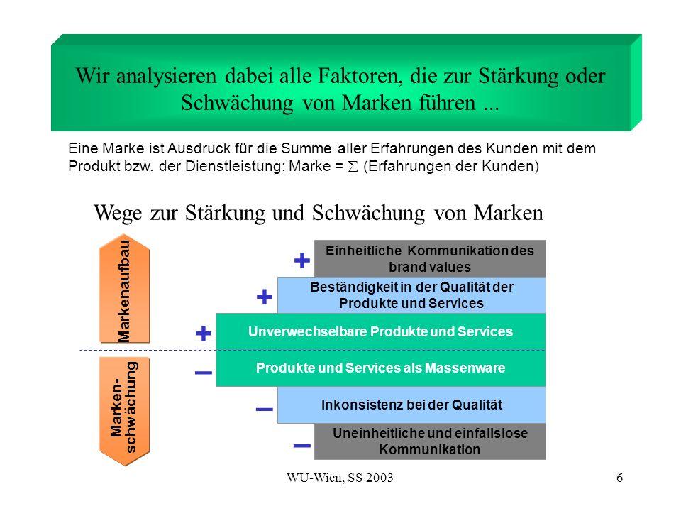 Wir analysieren dabei alle Faktoren, die zur Stärkung oder Schwächung von Marken führen ...